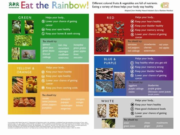 eat-the-rainbow (1)